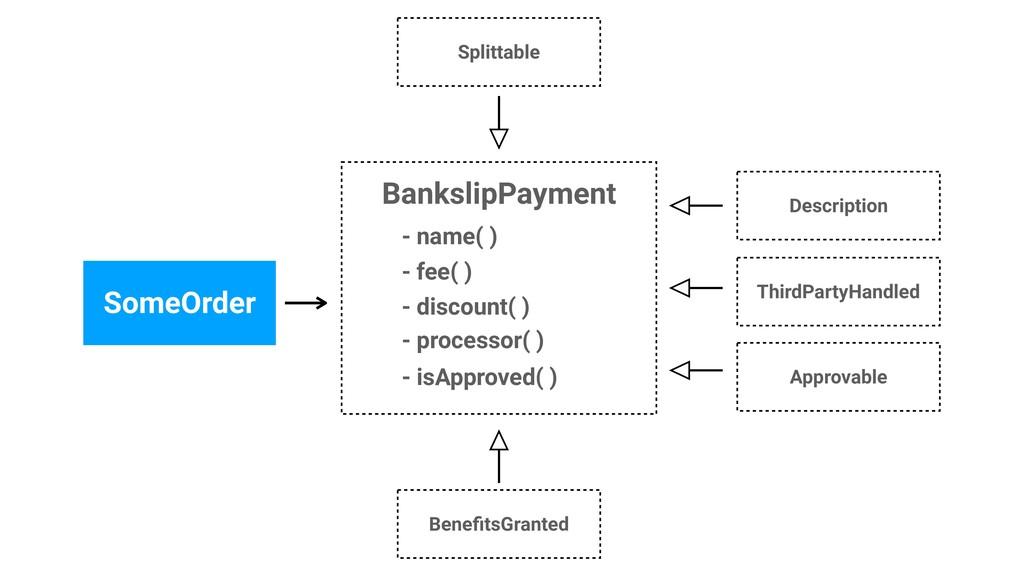 BankslipPayment SomeOrder Description ThirdPart...