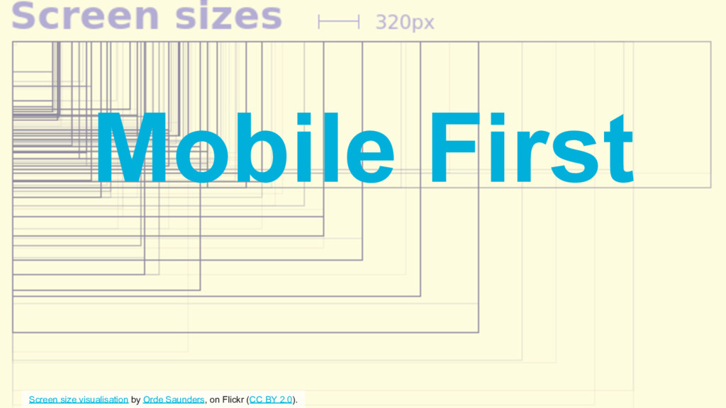 Mobile First Screen size visualisation by Orde ...