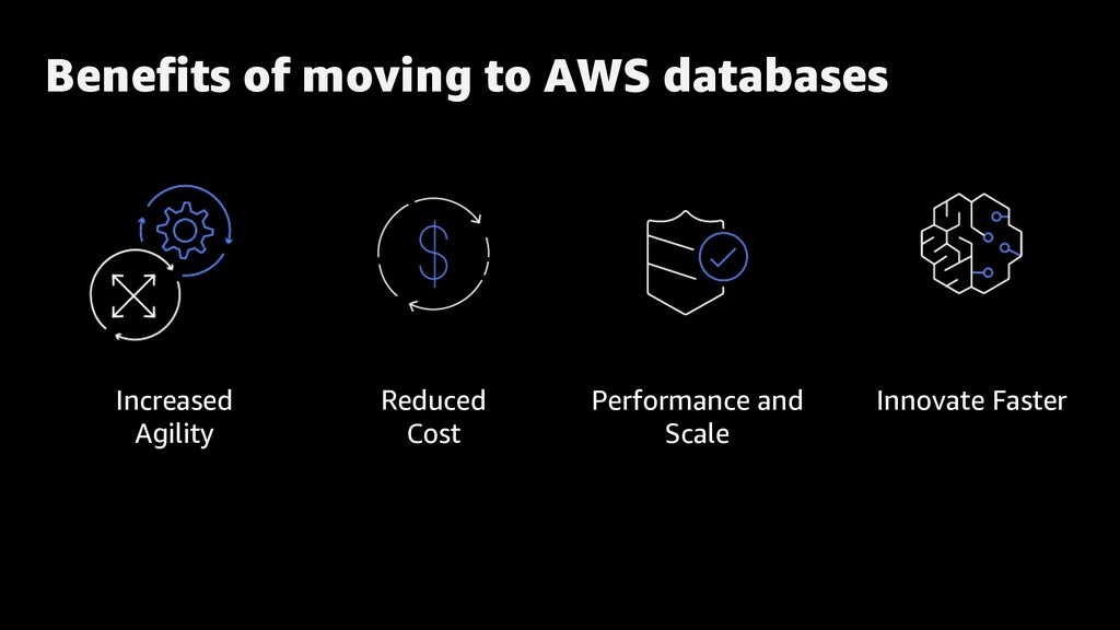 Benefits of moving to AWS databases Increased A...