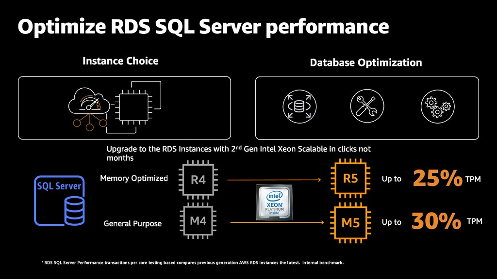 Optimize RDS SQL Server performance * RDS SQL S...