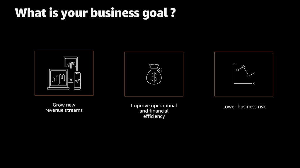 What is your business goal ? Grow new revenue s...