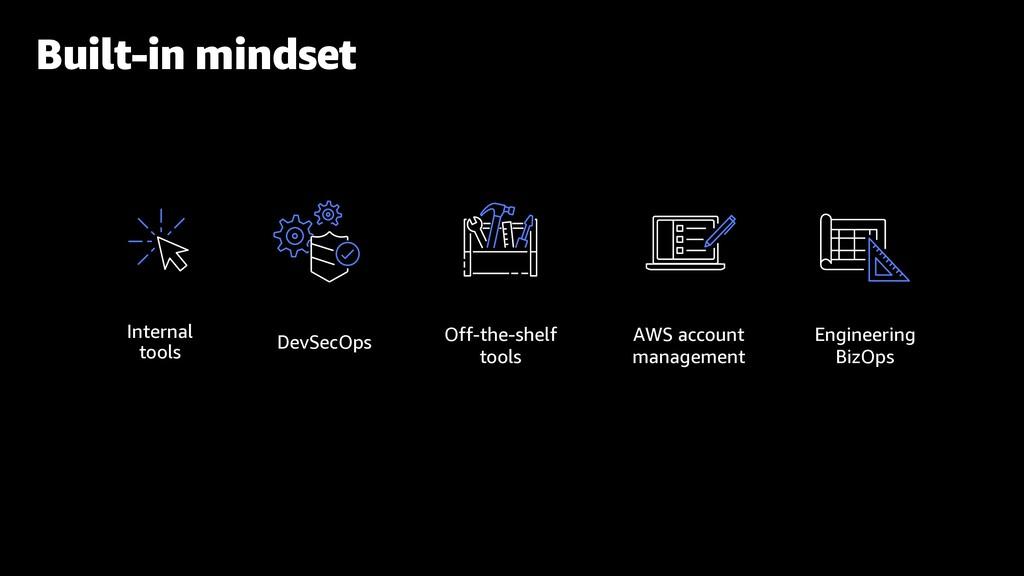 Built-in mindset Off-the-shelf tools Internal t...