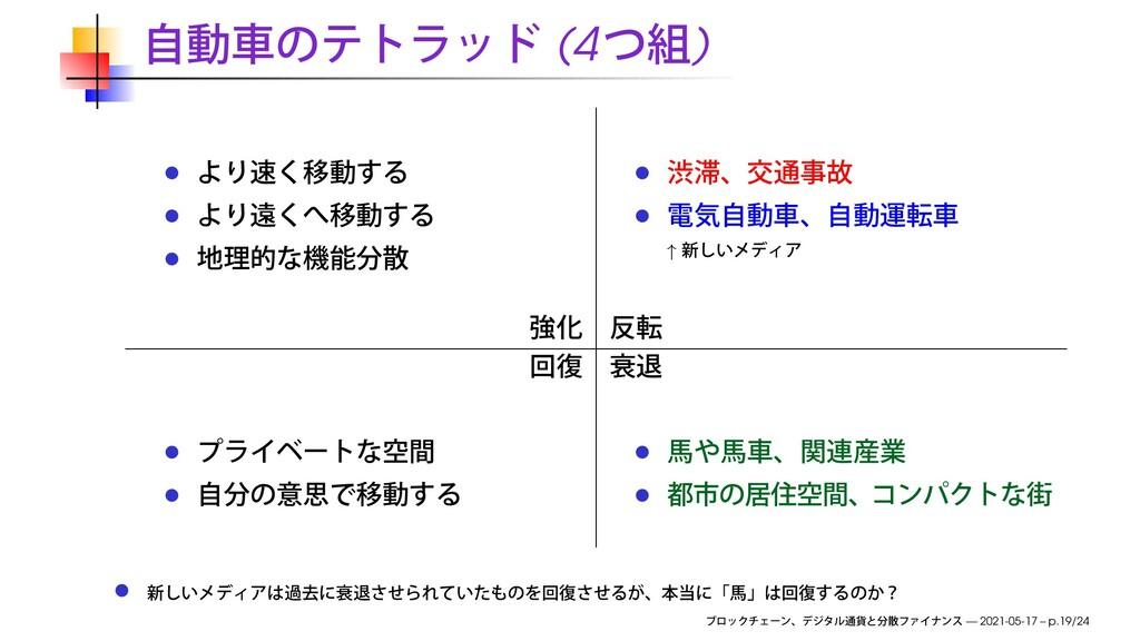 (4 ) ↑ — 2021-05-17 – p.19/24