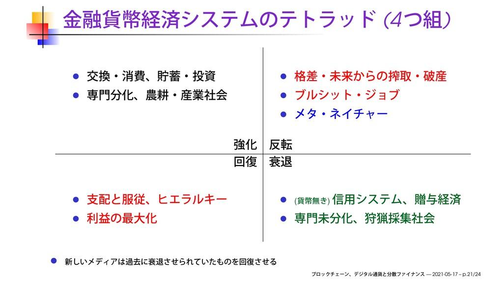 (4 ) ( ) — 2021-05-17 – p.21/24