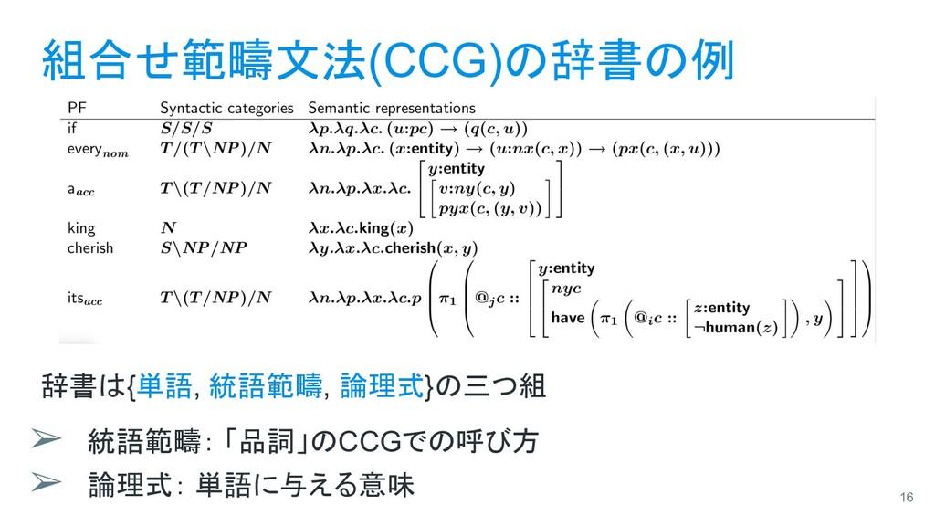 組合せ範疇文法(CCG)の辞書の例 辞書は{単語, 統語範疇, 論理式}の三つ組 ➢ 統語範疇...