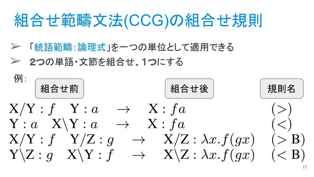 組合せ範疇文法(CCG)の組合せ規則 ➢ 「統語範疇:論理式」を一つの単位として適用できる ➢...