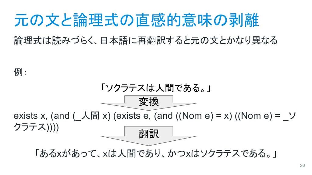 元の文と論理式の直感的意味の剥離 論理式は読みづらく、日本語に再翻訳すると元の文とかなり異なる...