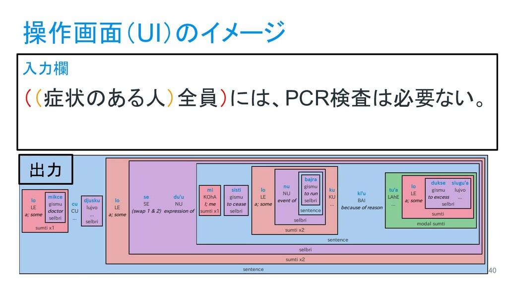 操作画面(UI)のイメージ 入力欄 ((症状のある人)全員)には、PCR検査は必要ない。 40...