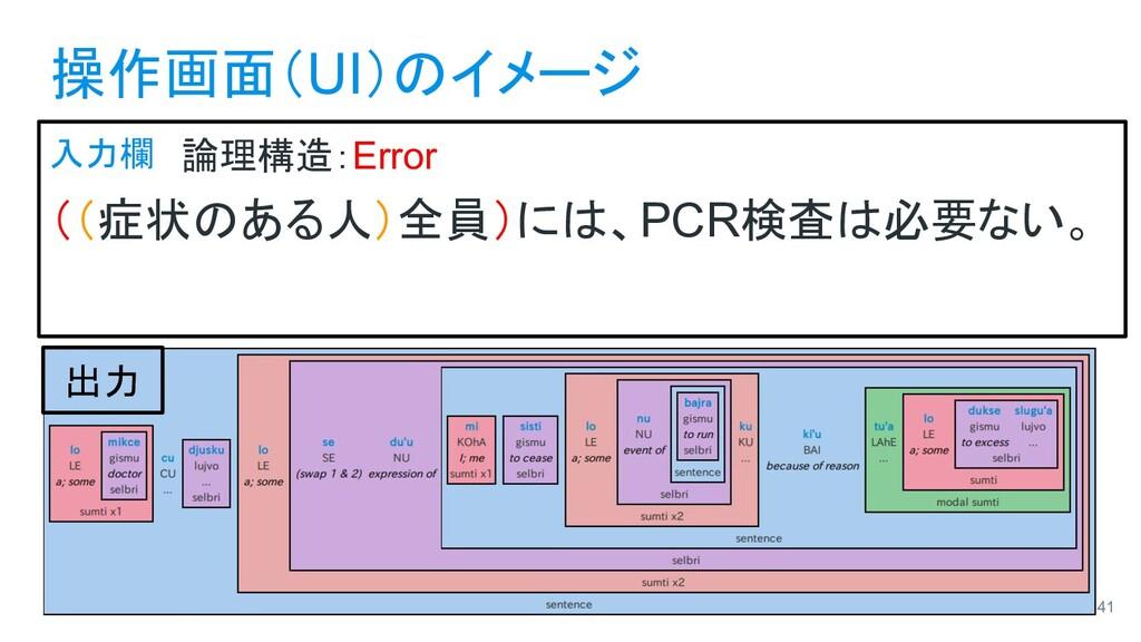 操作画面(UI)のイメージ 入力欄 ((症状のある人)全員)には、PCR検査は必要ない。 41...