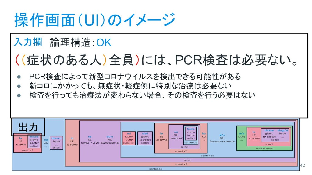 入力欄 ((症状のある人)全員)には、PCR検査は必要ない。 ● PCR検査によって新型コロナ...