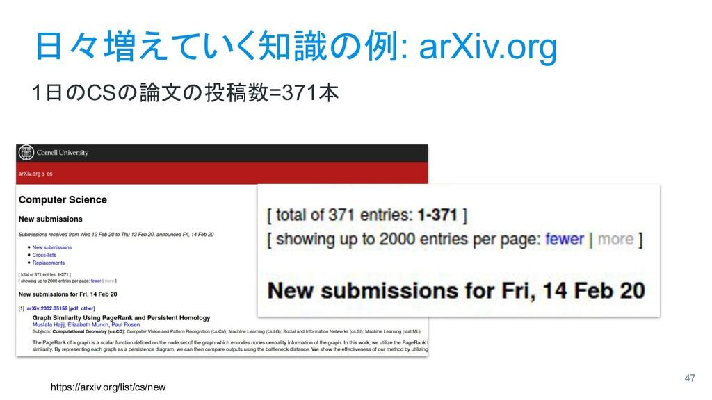 日々増えていく知識の例: arXiv.org 47 https://arxiv.org/lis...