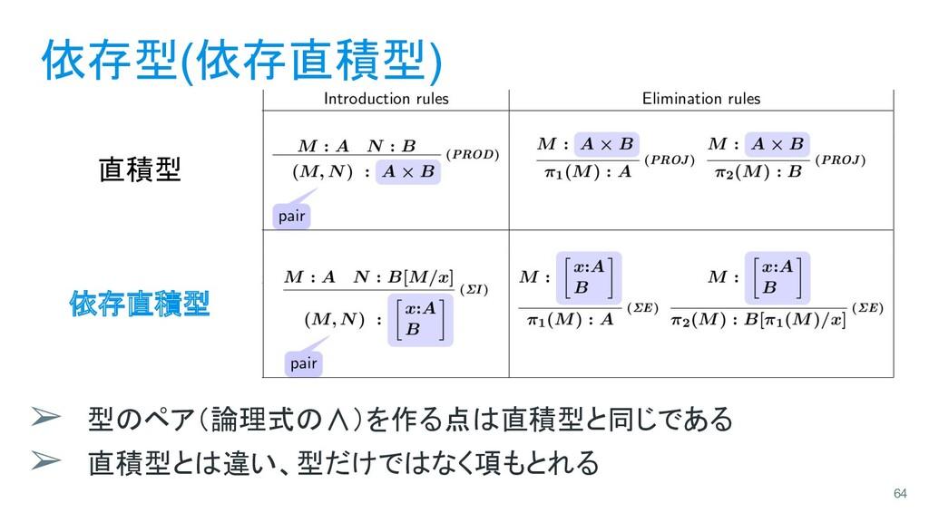 依存型(依存直積型) ➢ 型のペア(論理式の∧)を作る点は直積型と同じである ➢ 直積型とは違...