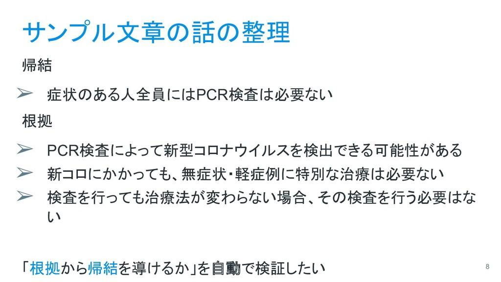 サンプル文章の話の整理 帰結 ➢ 症状のある人全員にはPCR検査は必要ない 根拠 ➢ PCR検...