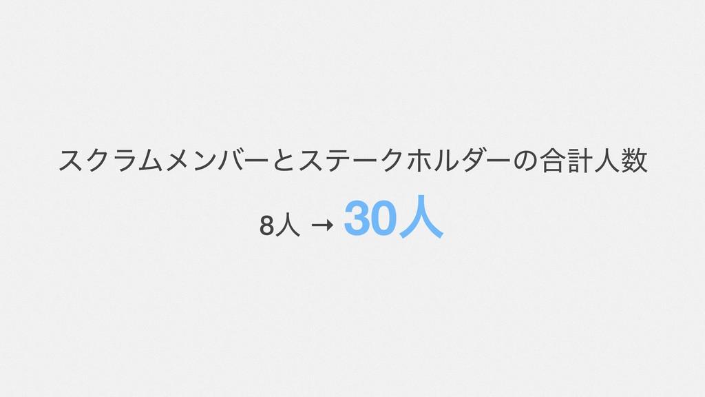εΫϥϜϝϯόʔͱεςʔΫϗϧμʔͷ߹ܭਓ 8ਓ → 30ਓ