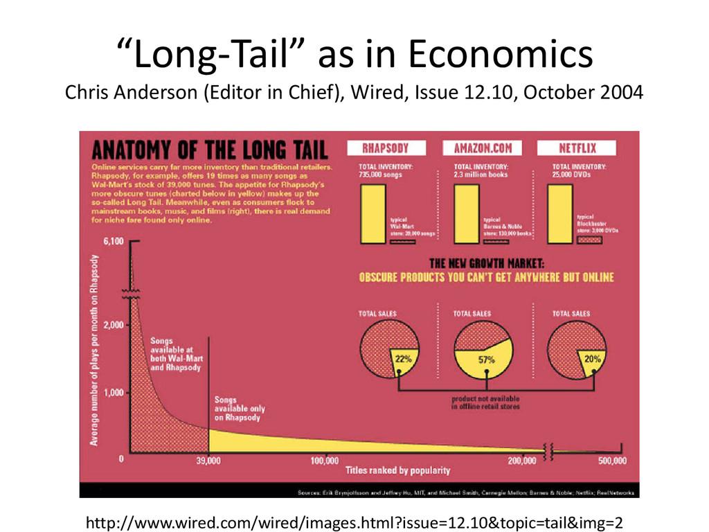 """Long-Tail"" as in Economics Chris Anderson (Edi..."