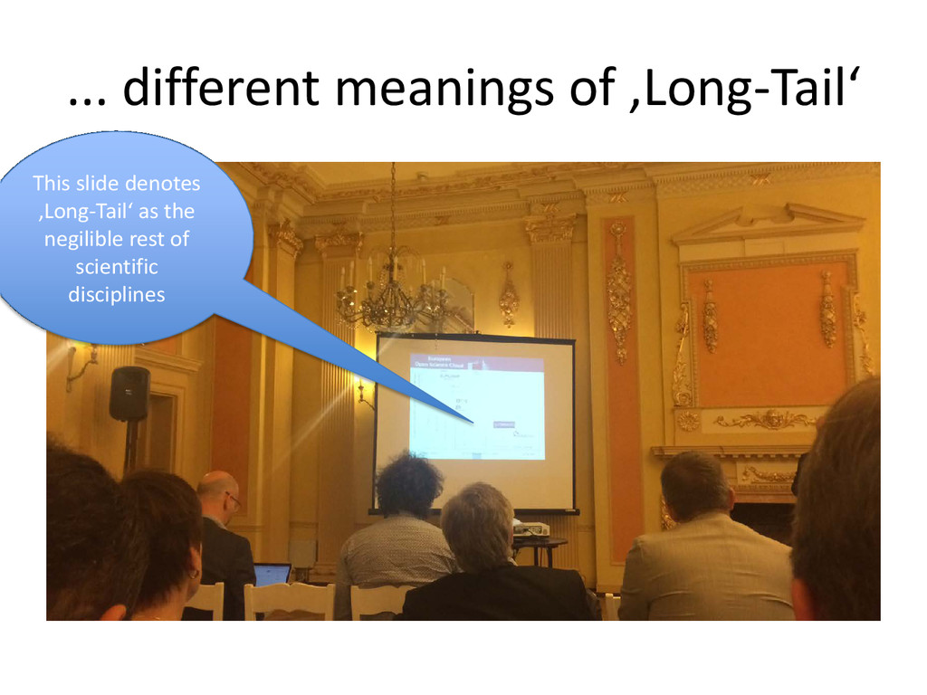 ... different meanings of 'Long-Tail' This slid...