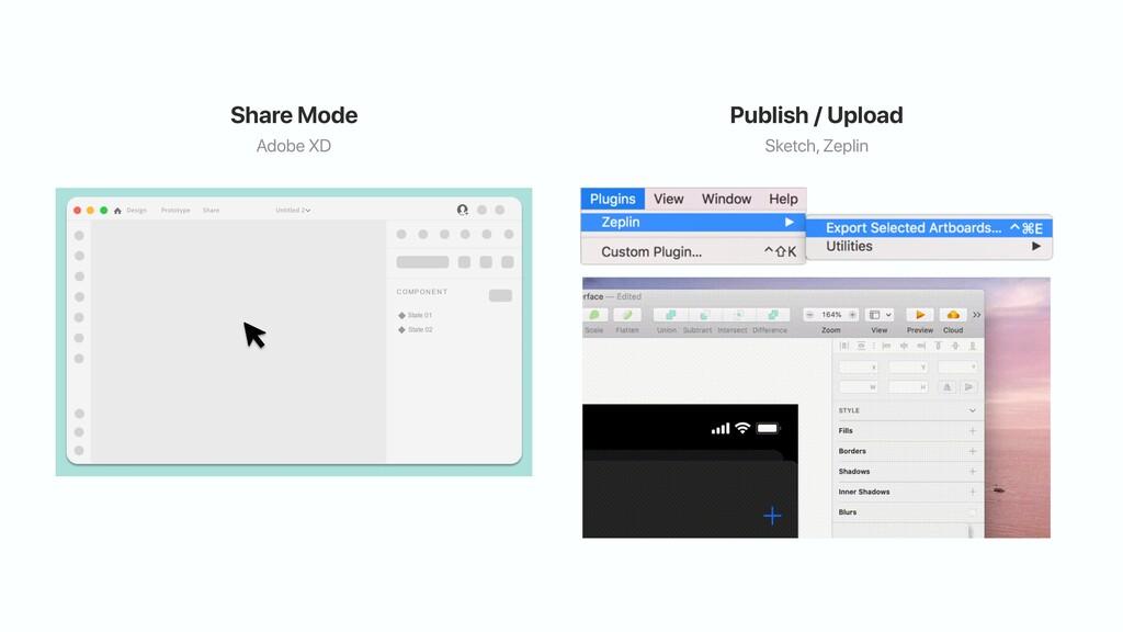 Share Mode Publish / Upload Adobe XD Sketch, Ze...