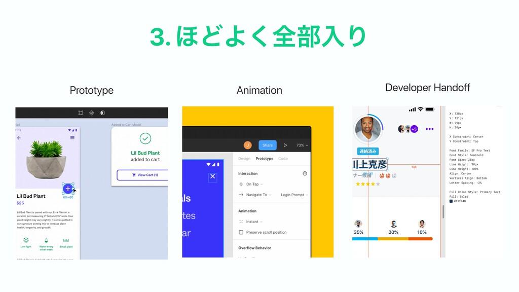 3. ΄ͲΑ͘શ෦ೖΓ Prototype Animation Developer Hando...