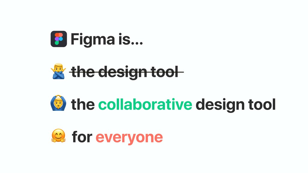 Figma is… the collaborative design tool 5 for e...
