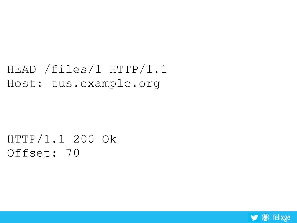 @felixge felixge HEAD /files/1 HTTP/1.1 Host: t...
