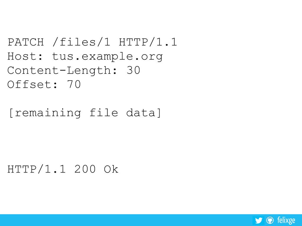 @felixge felixge PATCH /files/1 HTTP/1.1 Host: ...