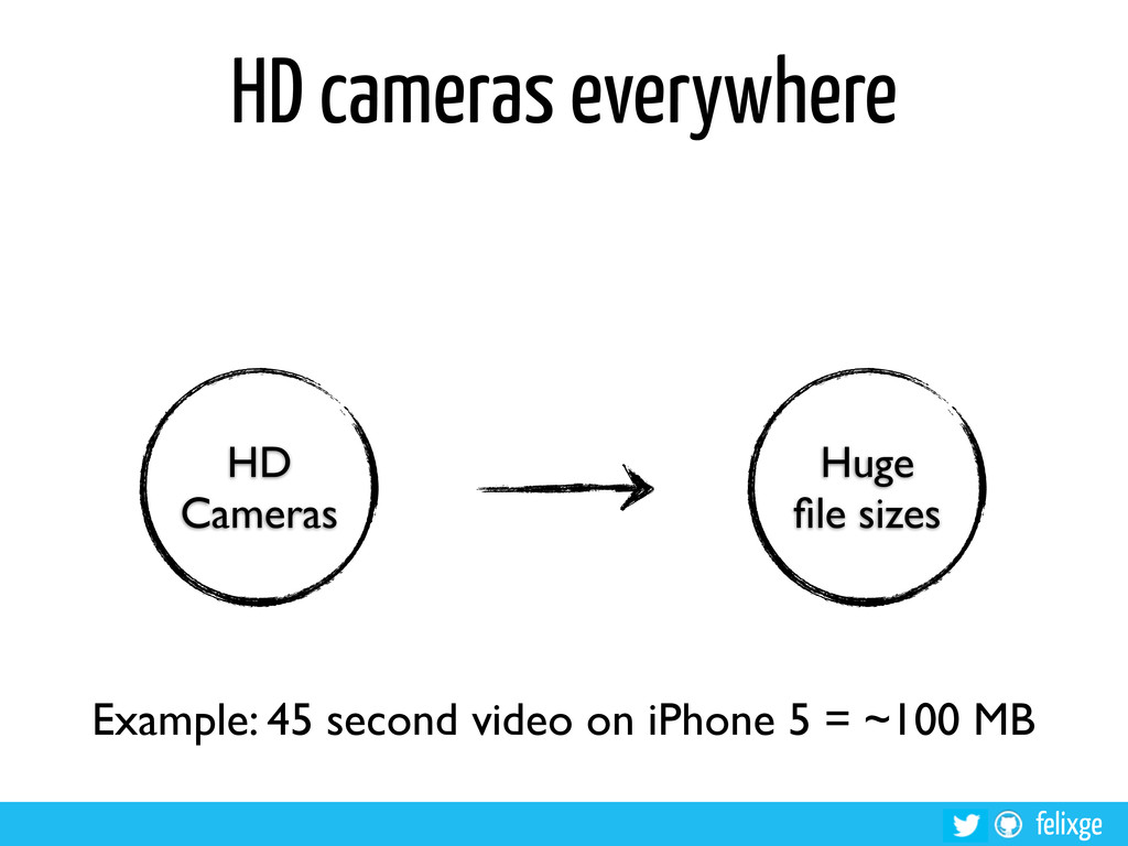 @felixge felixge HD cameras everywhere HD Camer...