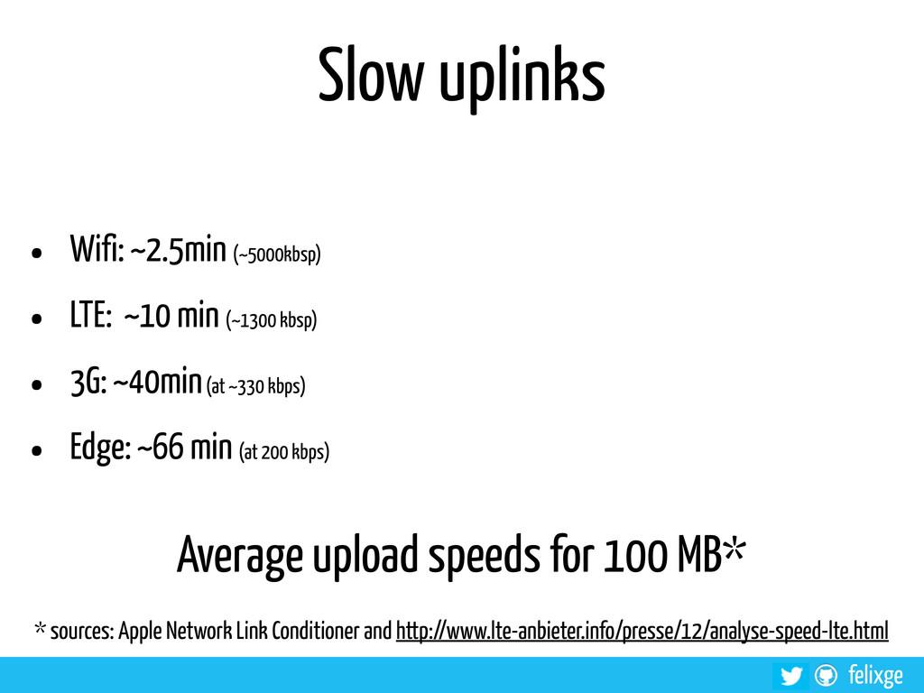 @felixge felixge Slow uplinks • Wifi: ~2.5min (...