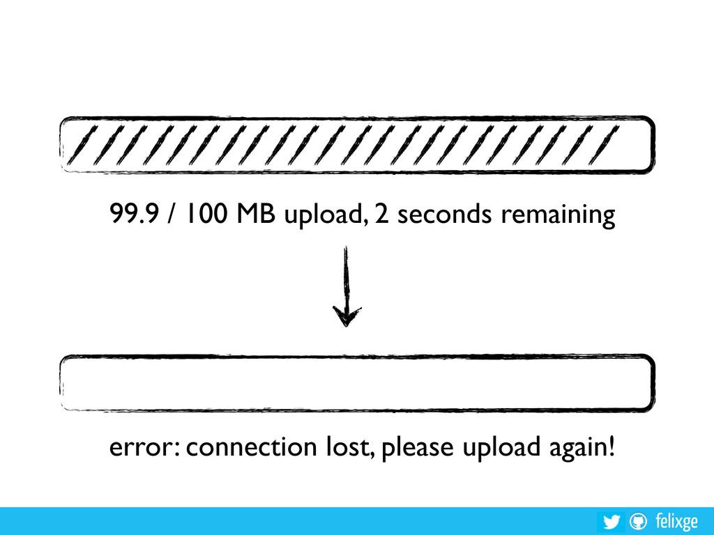 felixge 99.9 / 100 MB upload, 2 seconds remaini...