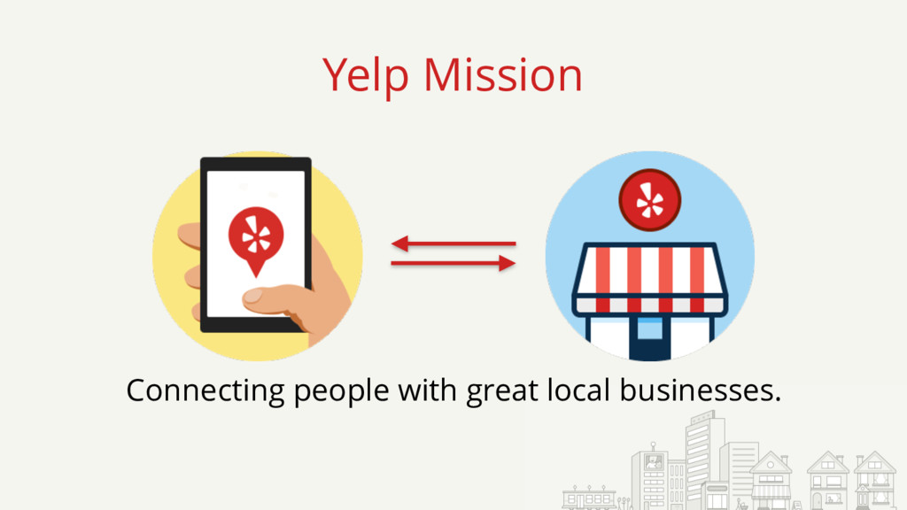 Yelp Mission Connecting people with great local...