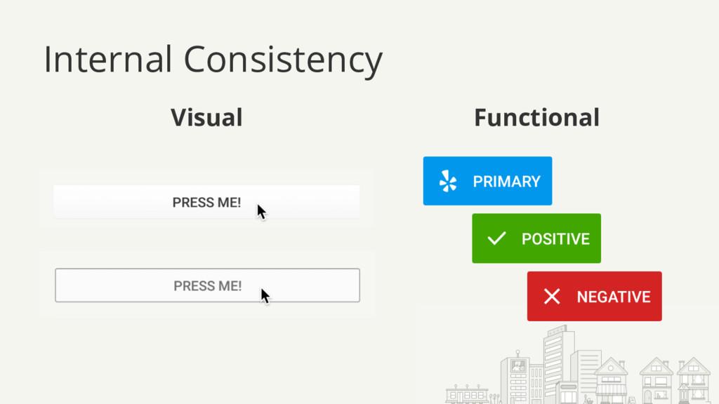 Functional Internal Consistency Visual