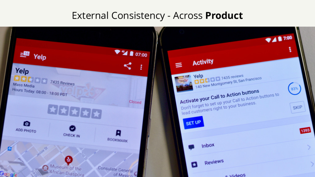 External Consistency - Across Product