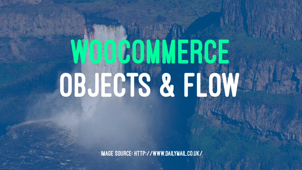 WOOCOMMERCE OBJECTS & FLOW . . Image source: ht...