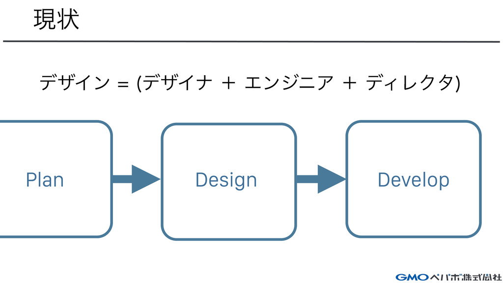 ݱঢ় σβΠϯ σβΠφʴΤϯδχΞʴσΟϨΫλ  Design Develop...