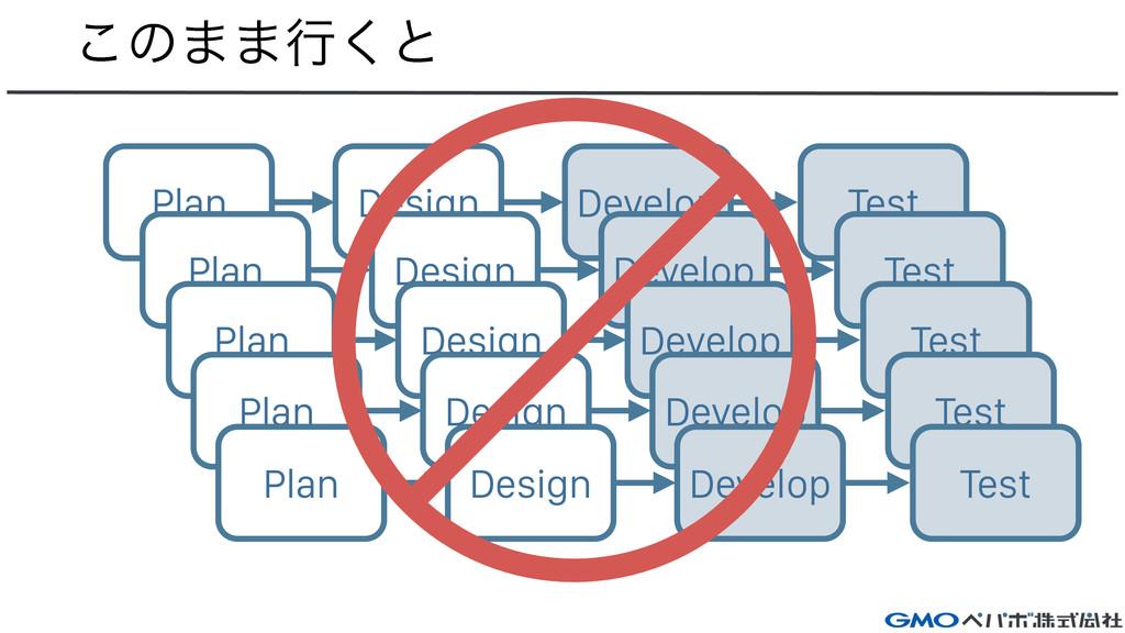 ͜ͷ··ߦ͘ͱ Develop Design Plan Test Develop Design...