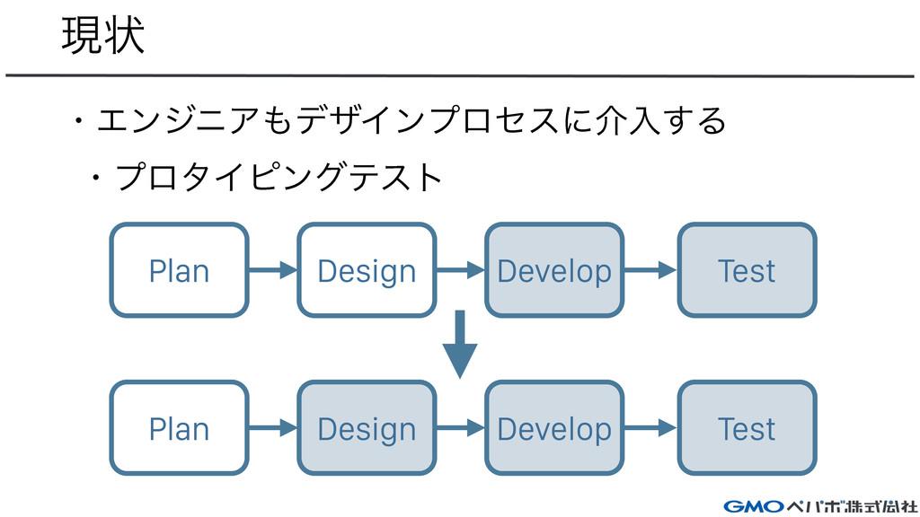Develop Design Plan Test ݱঢ় ɾΤϯδχΞσβΠϯϓϩηεʹհೖ͢...