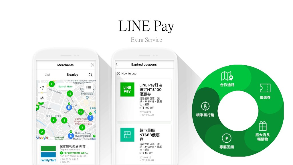 LINE Pay Extra Service