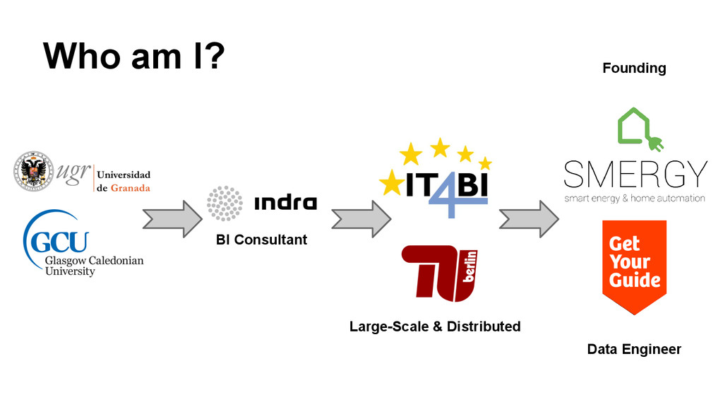 Who am I? BI Consultant Large-Scale & Distribut...