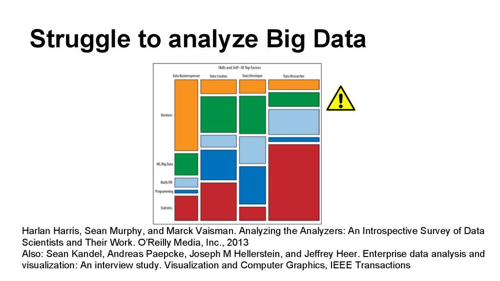 Struggle to analyze Big Data Harlan Harris, Sea...