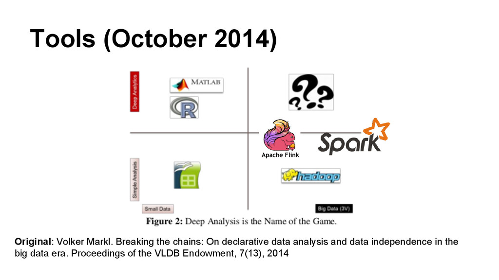 Tools (October 2014) Original: Volker Markl. Br...