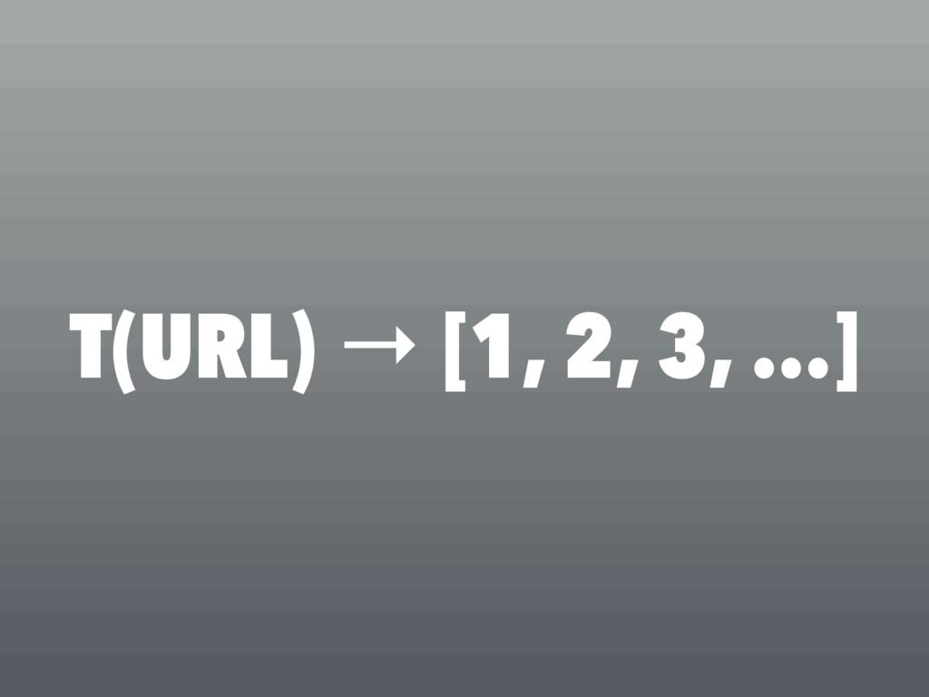 T(URL) → [1, 2, 3, …]