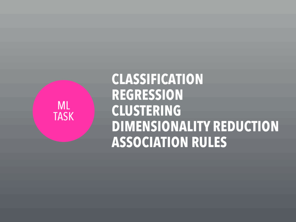 ML TASK CLASSIFICATION REGRESSION CLUSTERING DI...