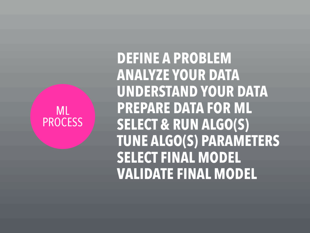 ML PROCESS DEFINE A PROBLEM ANALYZE YOUR DATA U...