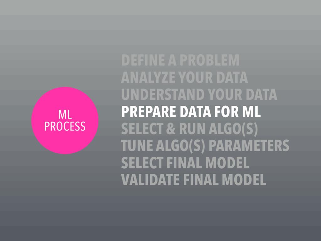 ML PROCESS DEFINE A PROBLEM ANALYZE YOUR DATA U...