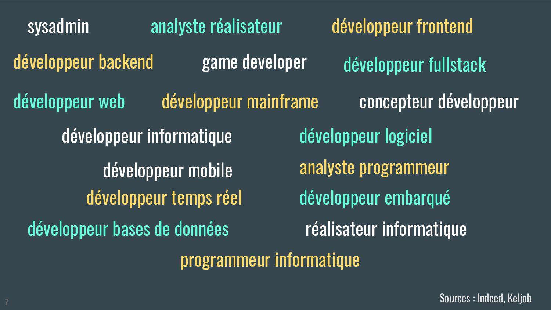 sysadmin développeur frontend développeur backe...