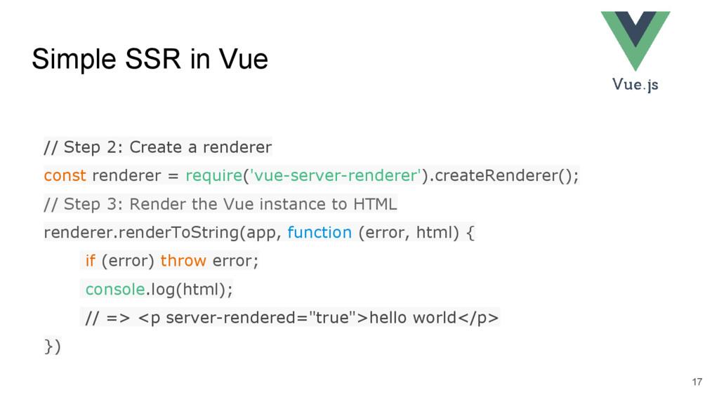 Simple SSR in Vue 17 // Step 2: Create a render...