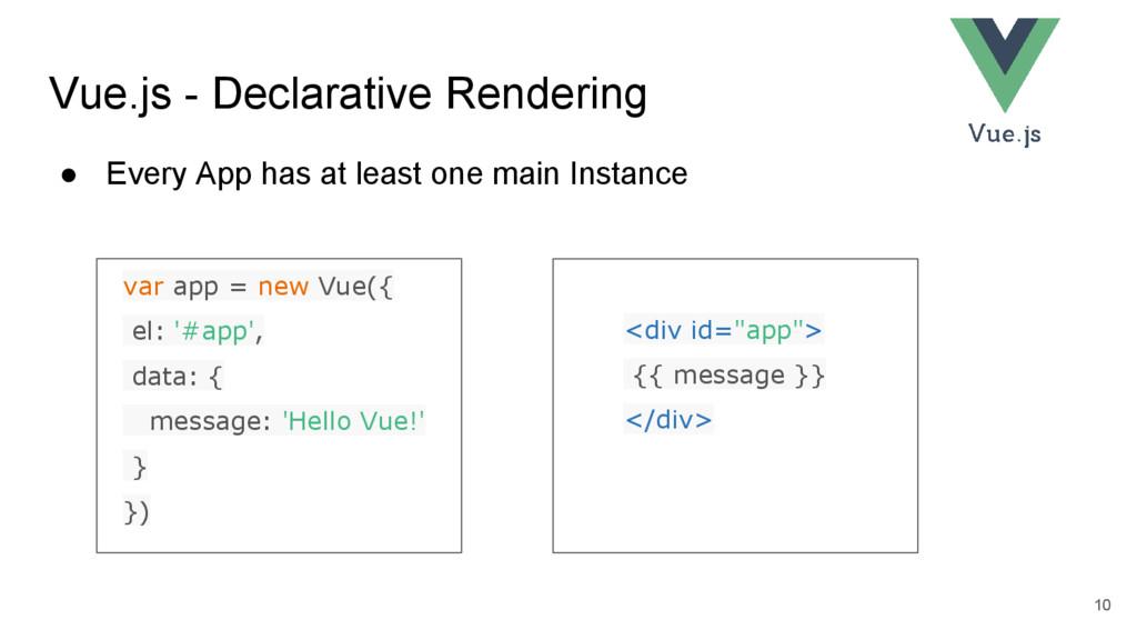 Vue.js - Declarative Rendering ● Every App has ...