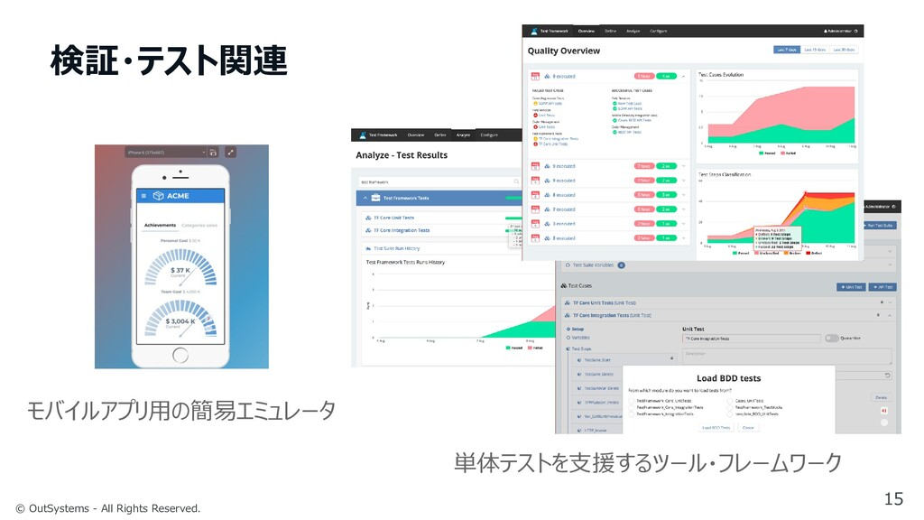 © OutSystems - All Rights Reserved. 検証・テスト関連 15...
