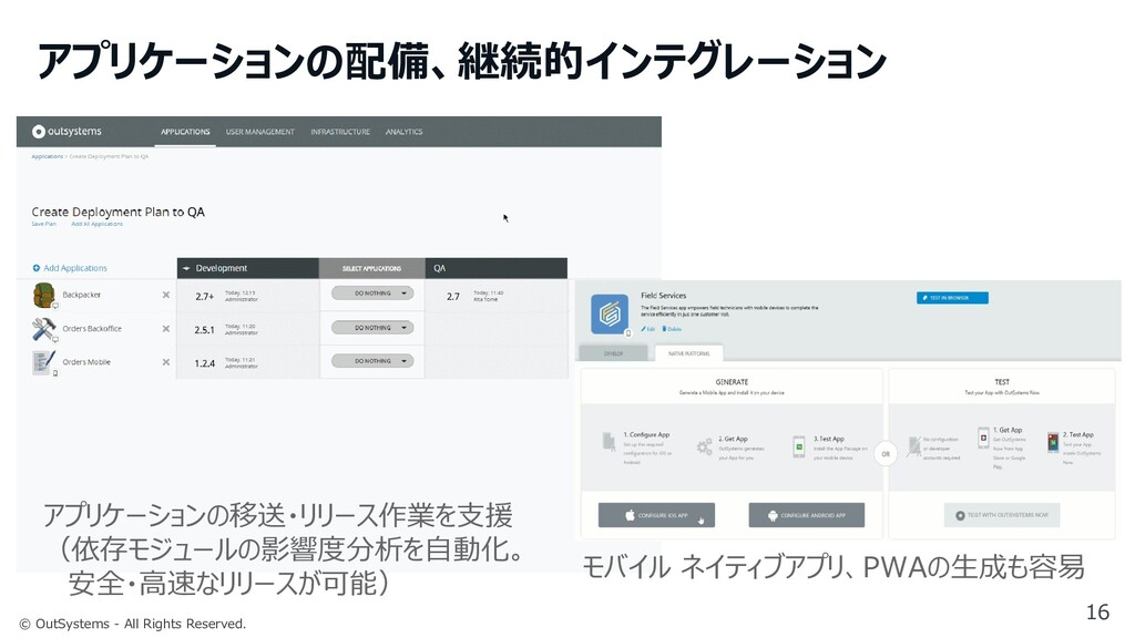 © OutSystems - All Rights Reserved. アプリケーションの配備...