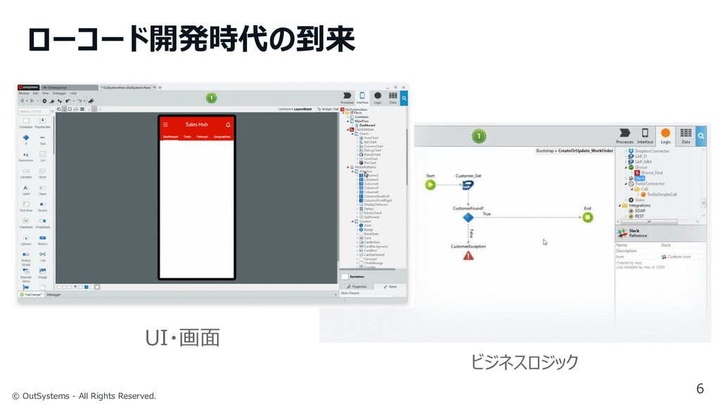 © OutSystems - All Rights Reserved. ローコード開発時代の到...