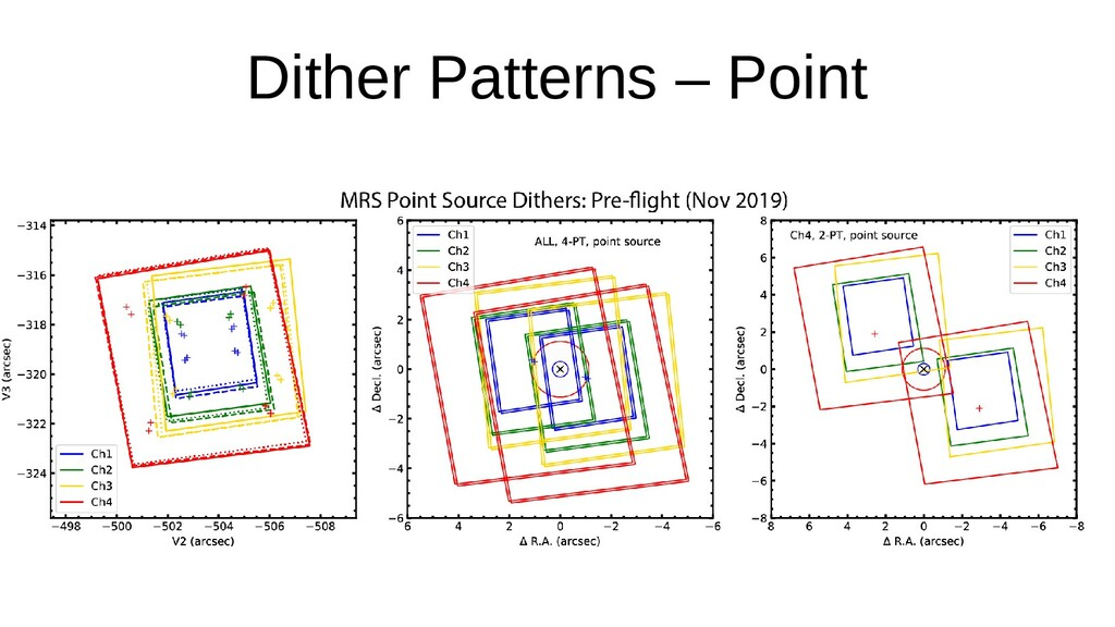 Dither Patterns – Point